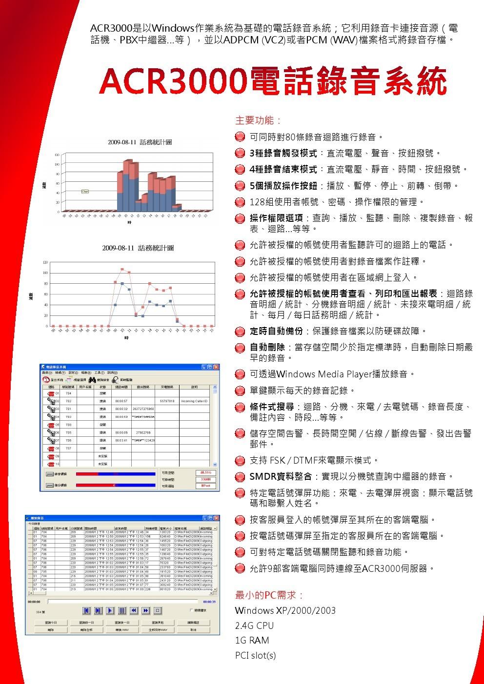 右鑫電子通信有限公司