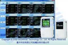 二氧化碳空氣品質,溫溼度傳感器,戶外型溫溼度傳訊器
