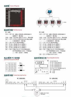 多功能數位雙顯式控制器