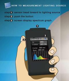 手持式LED光學檢測儀