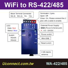WiFi轉RS485 RS422, Modbus
