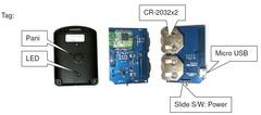 主動式RFID室內定位及即時動態管理系統
