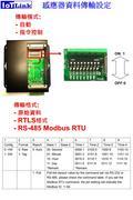 PM2.5懸浮微粒RS232485感應器