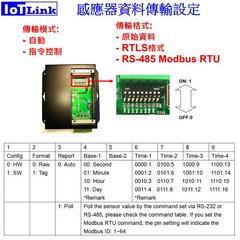 揮發性氣體VOC感應器RS232-485