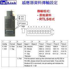 RS-232 溫溼度感應器SHT-20