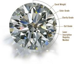 GIA鑽石八心八箭專賣
