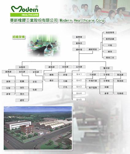 華新橡膠工業股份有限公司