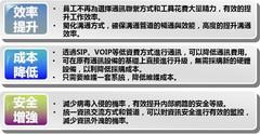 寶迅通協同作業整合通訊平台